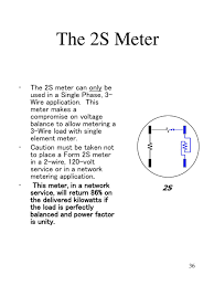 form 2s meter wiring diagram just wiring diagram 2s wiring a meter wiring diagram basic form 2s meter wiring diagram