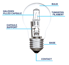 How Does A Tungsten Light Bulb Work Guide To Buying Halogen Light Bulbs The Lightbulb Co Uk