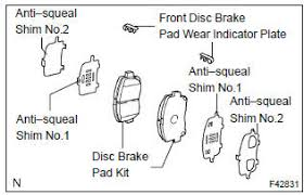 Minimum Rotor Thickness Chart Toyota Tacoma Toyota Corolla Repair Manual Overhaul Front Brake Brake