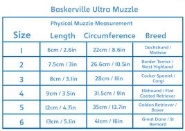Baskerville Muzzle Size Chart Baskerville Ultra Muzzle