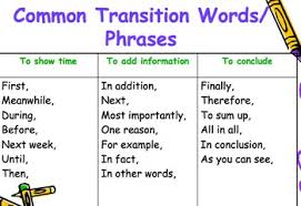 Transistion Words Transition Words And Phrases Powerpoint By Mrs Gennaro Tpt