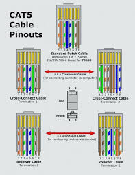 network wiring diagram unique network cable