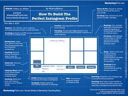 best size for instagram instagram for business funding gates blog