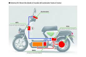ev wiring diagram ev automotive wiring diagrams 01 ev neo ev sistema