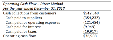 27 Understanding Cash Flow Statements