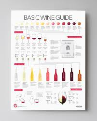 Basic Wine Guide In 2019 Wine Folly Wine Chart Wine Guide