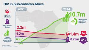 Aids In Africa Map Jackenjuul