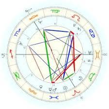Basquiat Natal Chart John Elton Astro Databank