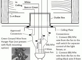 hunter ceiling fan wiring diagram fuse box and wiring
