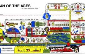 Plan Of The Ages Chart Leon Bible Author At Dake Bible Com