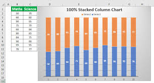 Stacked Bar Chart Example Stacked Column Chart In Excel How To Create Stacked Column