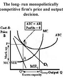 Реферат monopolistic competition and economic efficiency  2 firm produces the minimum cost level of output as p atc average total cost level of output
