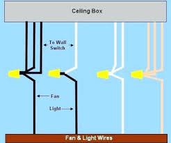light switch for ceiling fan ceiling fan and light wiring diagram 4 installing ceiling fan light