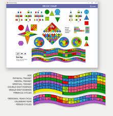 Numerology Course Transits Essence World Numerology