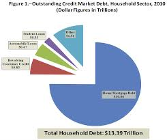 National Debt Pie Chart 2017 Best Picture Of Chart
