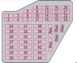 skoda octavia u fuse box diagram to acirc fuse diagram skoda octavia 1u fuse box diagram 1996 to 2004