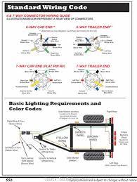 hopkins trailer light adapter wiring diagram wiring diagrams second hopkins rv plug wiring diagram wiring diagram hopkins trailer light adapter wiring diagram