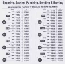 Steel Tubing Span Chart Sheet Metal Thickness Online Charts Collection
