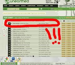 Triple J Charts 2013 Meri Amber Charting On Triple J Unearthed Meri Amber