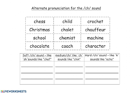 Phonics is a method of teaching children to read by linking phonemes and the letters that represent them. Alternate Pronounciation For Ch Sound Worksheet