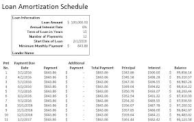 Free Loan Payment Calculator Balloon Loan Payment Calculator Excel Template Term In Free Receipt Book