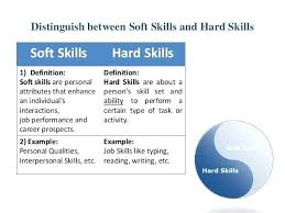 Skills On Resume For Soft Types Of A To Be Written In Mmventures Co