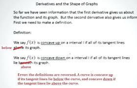 Derivative Of Tan 1 Math Common Derivatives And Integrals
