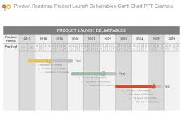 Gantt Chart For New Product Launch Product Roadmap Product Launch Deliverables Gantt Chart Ppt