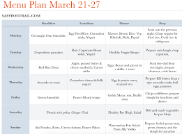 Weekly Menu Plan For 21 27 March Saffron Trail
