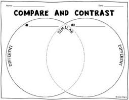 Comparison Venn Diagram Venn Diagram Compare And Contrast Worksheet Compare