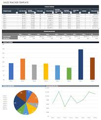 Revenue Chart Template Free Sales Pipeline Templates Smartsheet