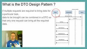 Dto Design Pattern In Java Dto Data Transfer Object In Java