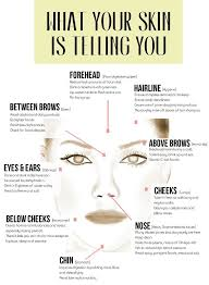 Pimples On Body Chart What Is Your Skin Telling You This Face Map Shows What