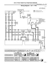 nissan quest wiring diagram pdf nissan image 2005 nissan altima emission diagram wiring diagram for car engine on nissan quest wiring diagram pdf
