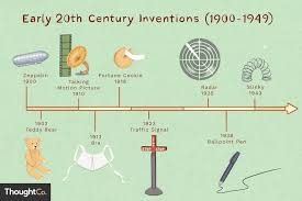 Picture Timeline Great 20th Century Inventions From 1900 To 1949