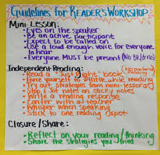 launching reader s workshop guidelines expectations language  week after watching videos about reader s workshops for this week i found launching reader s workshop guidelines expectations anchor chart