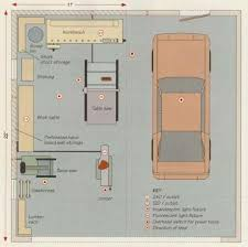 woodworking workshop layout. great workshop design \u0026 layout examples   woodworking plans wooden projects wood