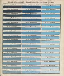 wiener farbenkabinet vienna color cabinet vienna prague im verlage der v schönfeldschen handlung 1794 gift of virginia hamill johnson