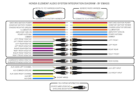 color wiring diagram car stereo wiring diagram and schematic aftermarket radio wiring diagram at Stereo Wiring Color