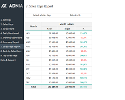 Daily Sales Tracking Template Adnia Solutions