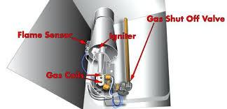 Kenmore Gas Dryer Repair No Heat Dryer No Heat Genuine Wiring