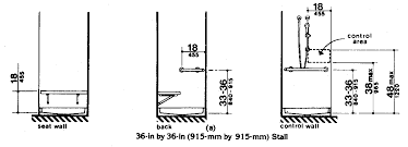 58 ada shower valve height requirements safetymix tub shower