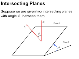 intersecting planes. 32 intersecting planes