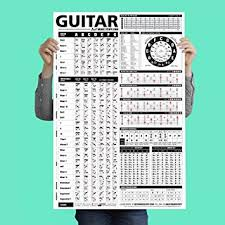 Movable Guitar Chords Chart The Ultimate Guitar Reference Poster V2 2018 Edition Is An Educational Reference Guide With Chords Chord Formulas And Scales For Guitar Players And