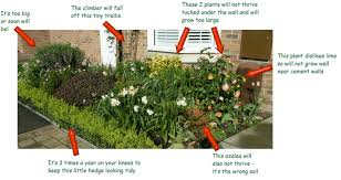 Small Picture How to get a Low Maintenance Border in your Garden PlantPlots