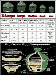 Big Green Egg Turkey Cooking Chart Big Green Egg Dimensions Google Search Big Green Egg
