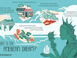 What Is the American Dream: History, Quotes