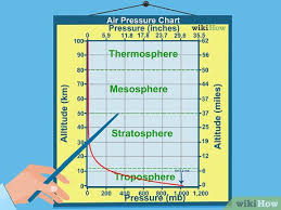 Air Pressure Chart How To Read A Weather Map With Pictures Wikihow