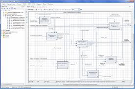 Проектирование бизнес процессов используемые нотации idef0 одна из наиболее популярных нотаций моделирования бизнес процессов семейства нотаций idef основанная на методологии структурного анализа sadt