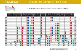 Toyota Oil Filter Chart Toyota Oil Chart